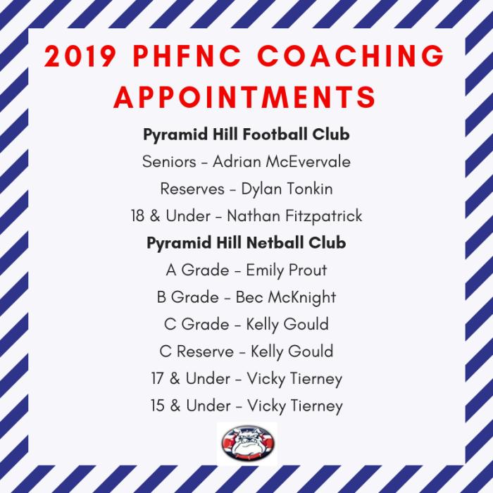 2019 netball coaches (2)